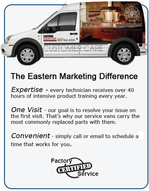 The Eastern Marketing Difference